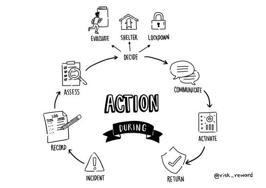 EMP_action