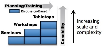 discussion-based-training.jpg